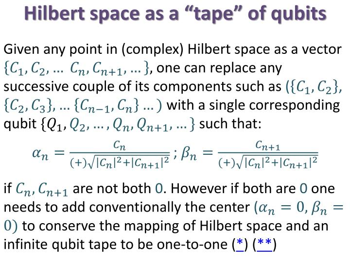 "Hilbert space as a ""tape"" of"
