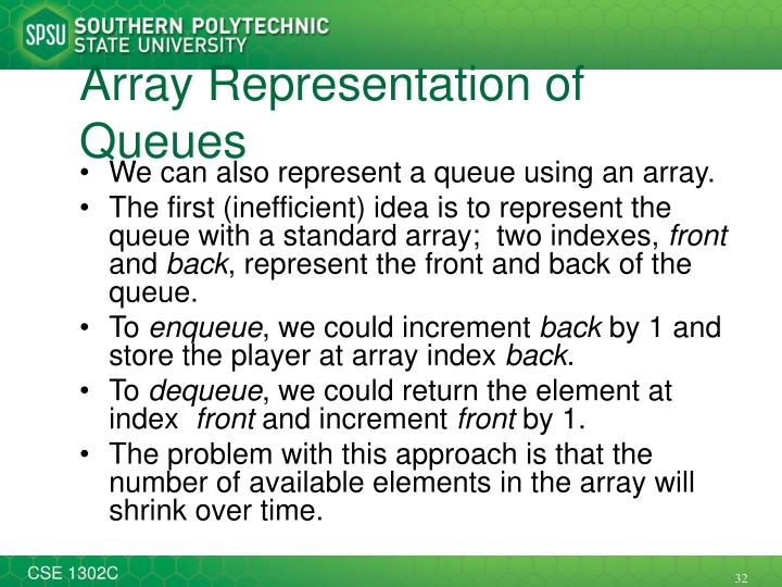Array Representation of Queues