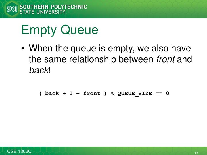 Empty Queue