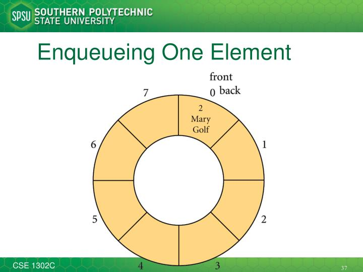 Enqueueing One Element