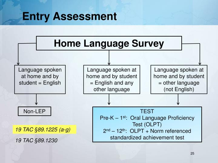 Entry Assessment