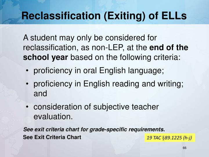 Reclassification (Exiting) of ELLs