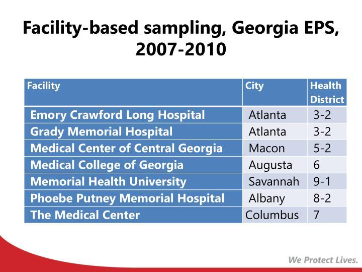 Facility-based sampling, Georgia EPS,  2007-2010