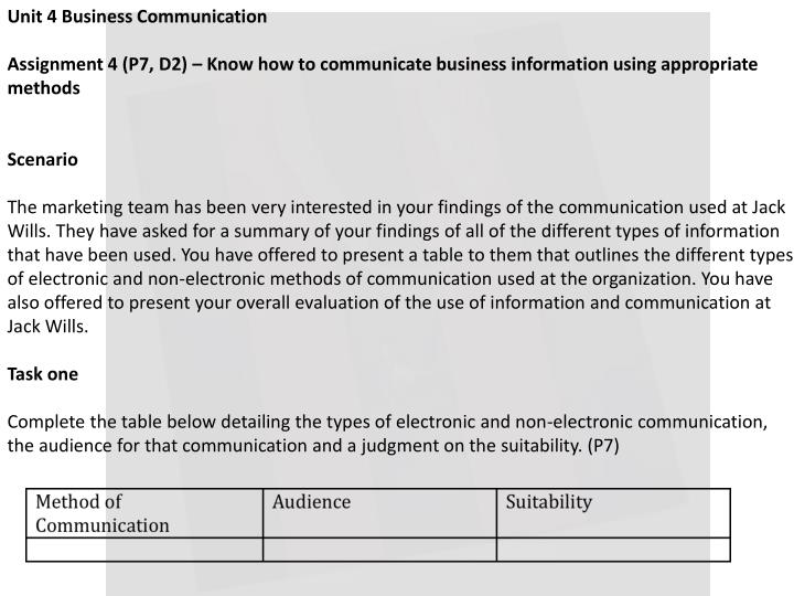 business communication p1 m1 d1 Leah dade unit 4- business communications assignment (p1 m1 d1) business information is used to pass on important information to people inside or outside the company.