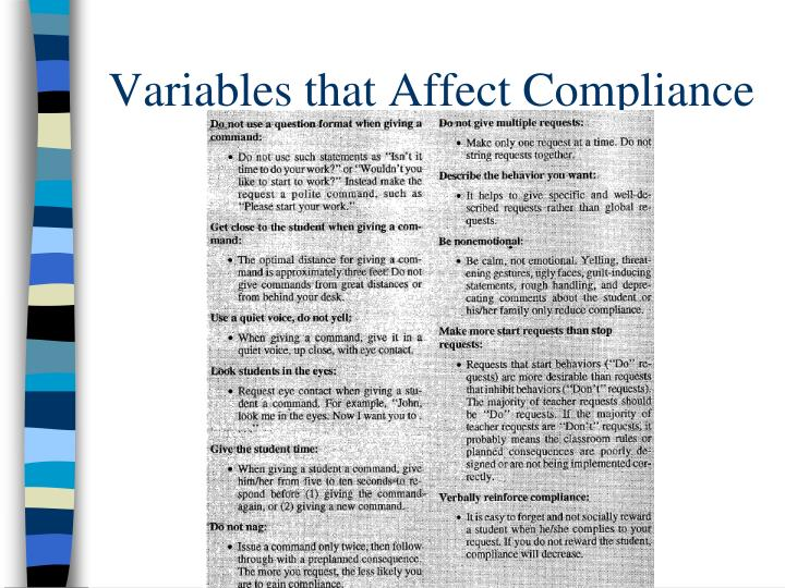 Variables that Affect Compliance