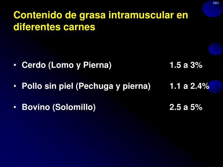 Contenido de grasa intramuscular en diferentes carnes