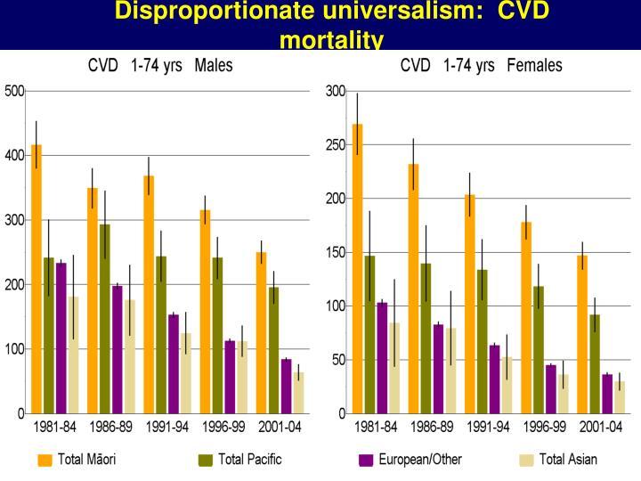 Disproportionate universalism:  CVD mortality