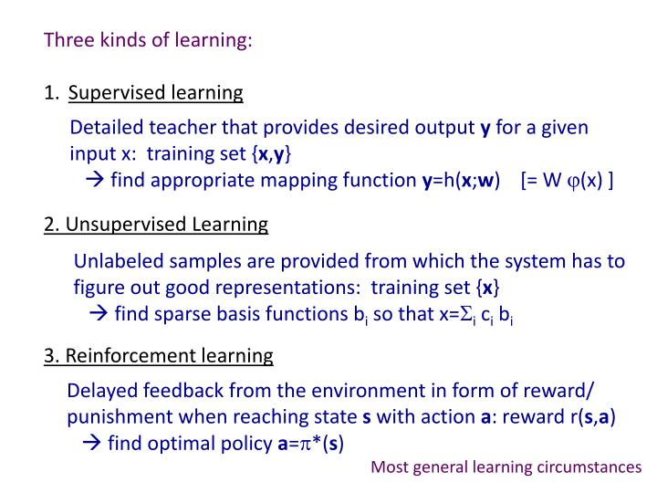 Three kinds of learning: