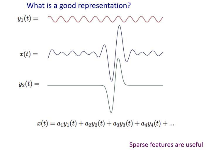 What is a good representation?