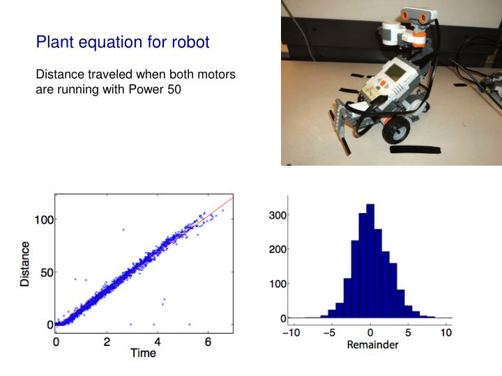 Plant equation for robot