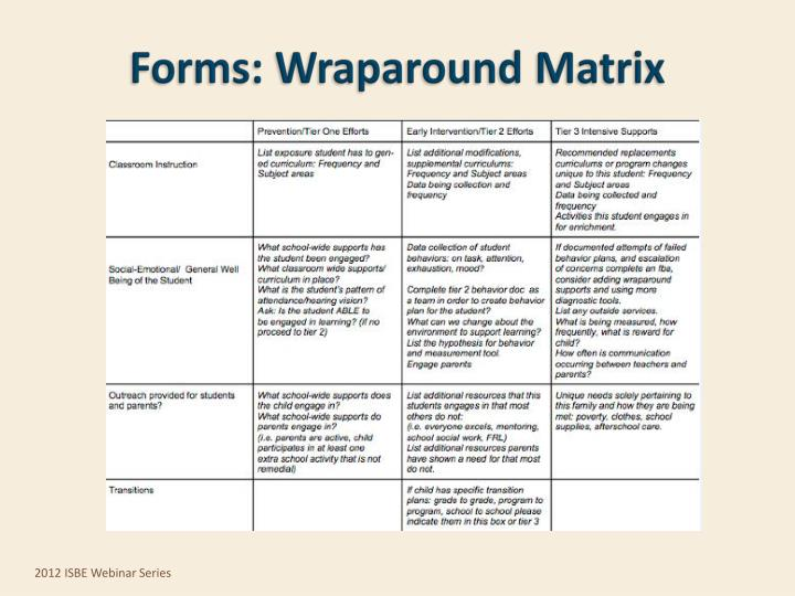 Forms: Wraparound Matrix