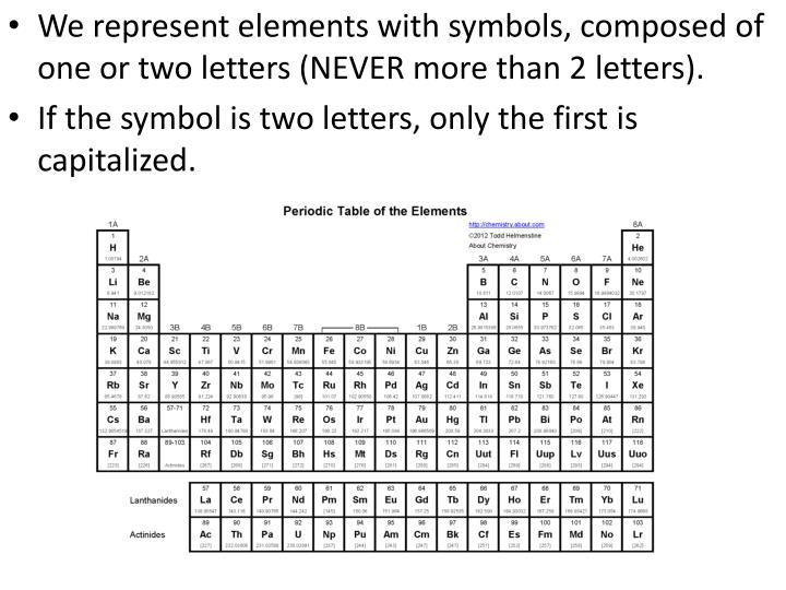 We represent elements with symbols, composed of one or two letters (NEVER more than 2 letters).