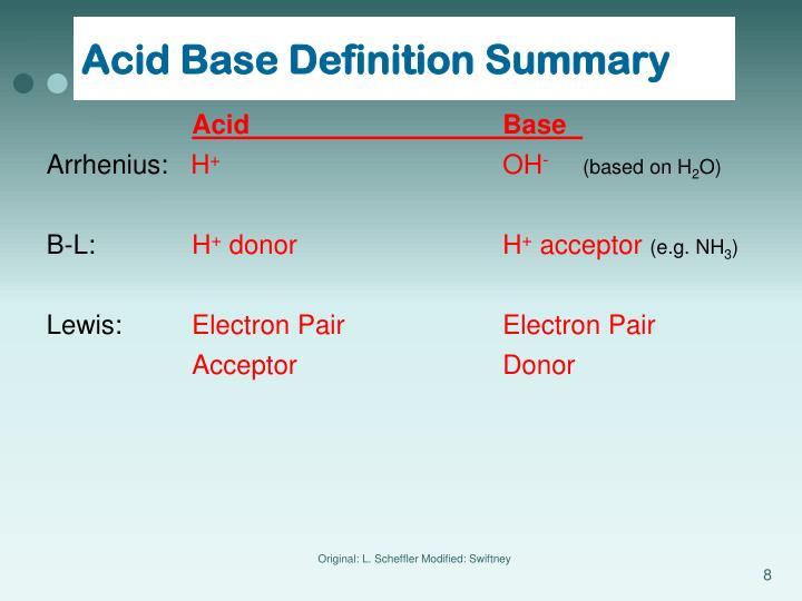 Acid Base Definition Summary