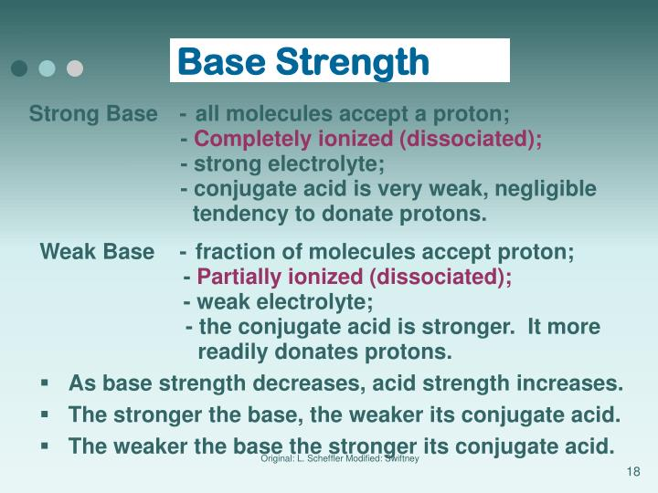 Base Strength