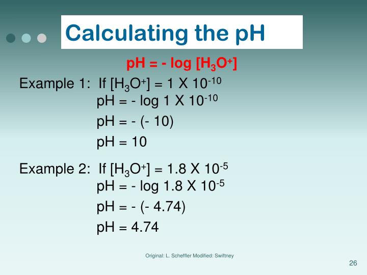 Calculating the pH