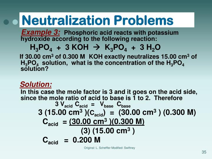 Neutralization Problems