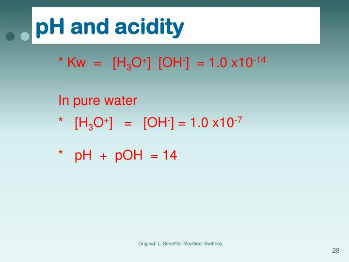 pH and acidity