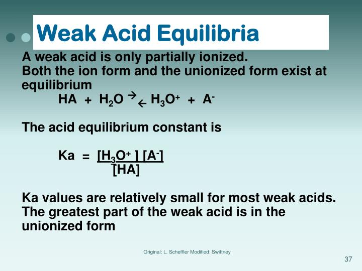 Weak Acid Equilibria