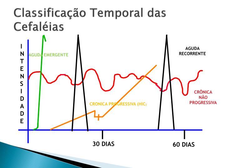 Classificação Temporal