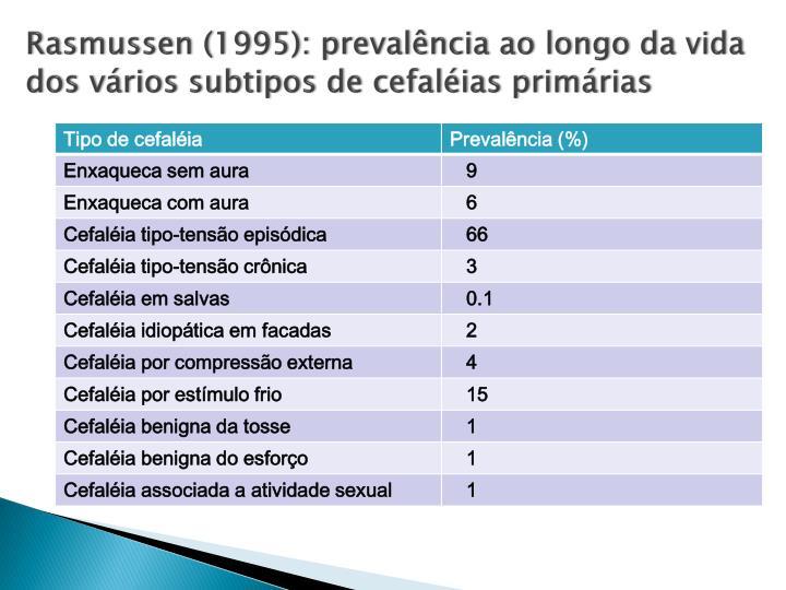 Rasmussen (1995): prevalência ao longo da vida dos vários subtipos de cefaléias primárias