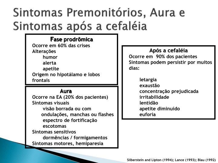 Sintomas Premonitórios, Aura e Sintomas