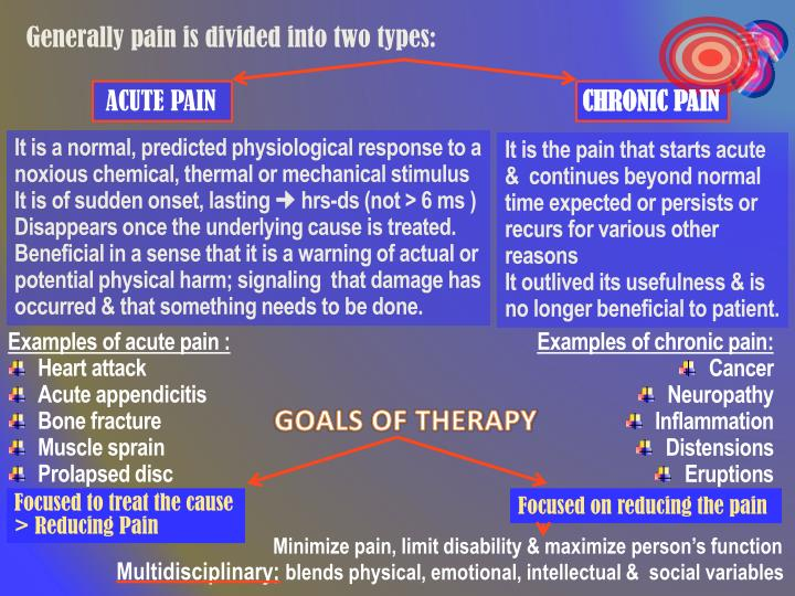 Generally pain is divided into two types: