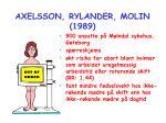 axelsson rylander molin 1989