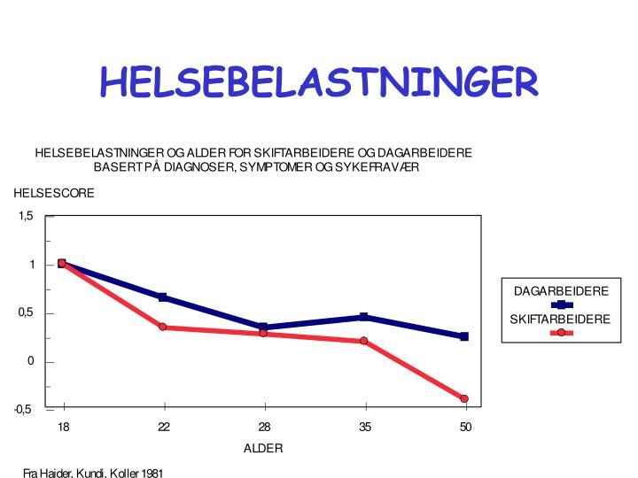 HELSEBELASTNINGER