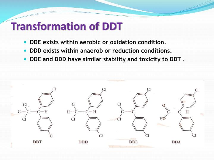 ddt and pesticides