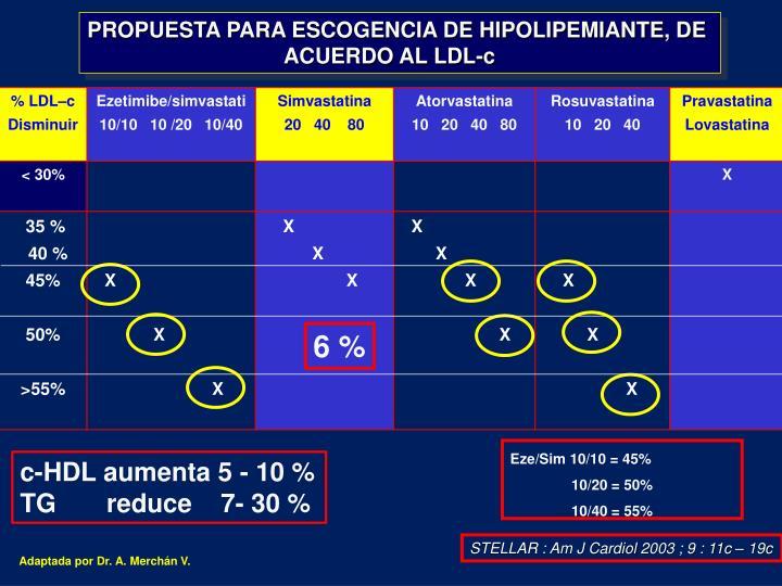PROPUESTA PARA ESCOGENCIA DE HIPOLIPEMIANTE, DE