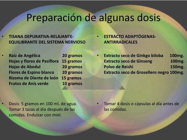 Preparación de algunas dosis