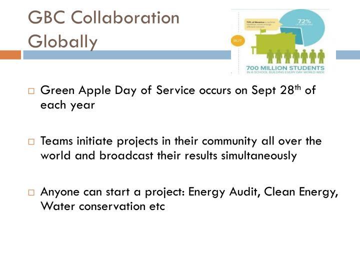 GBC Collaboration