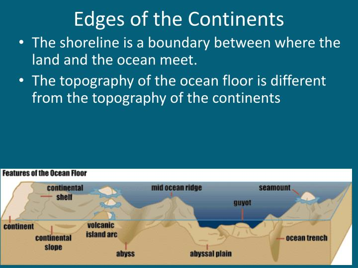 Edges of the Continents