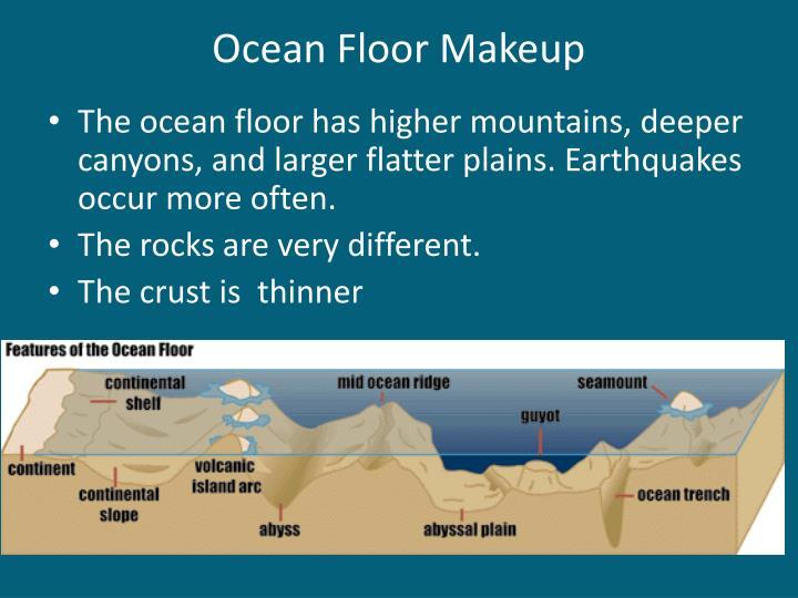 Ocean Floor Makeup
