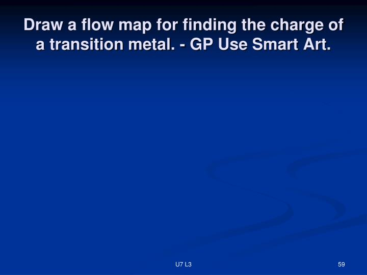 Draw a flow map for finding the charge of a transition metal