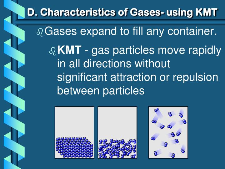 the characteristics of an ideal gas Define ideal gas ideal gas synonyms, ideal gas pronunciation, ideal gas  translation,  approximate calculation of basic characteristics  of.