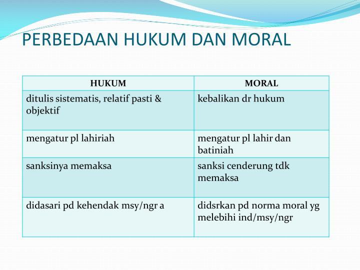 PERBEDAAN HUKUM DAN MORAL