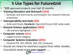 5 use types for futuregrid