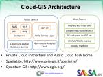 cloud gis architecture