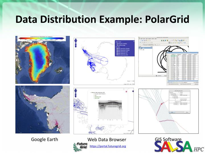Data Distribution Example: PolarGrid