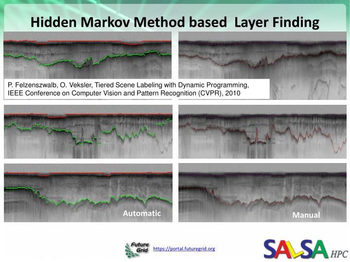 Hidden Markov Method based  Layer Finding
