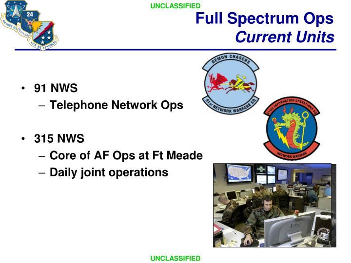 Full Spectrum Ops