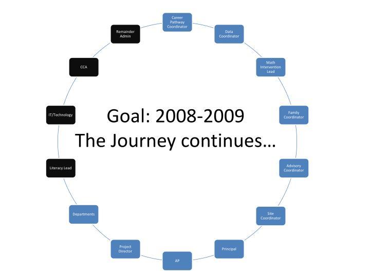 Goal: 2008-2009