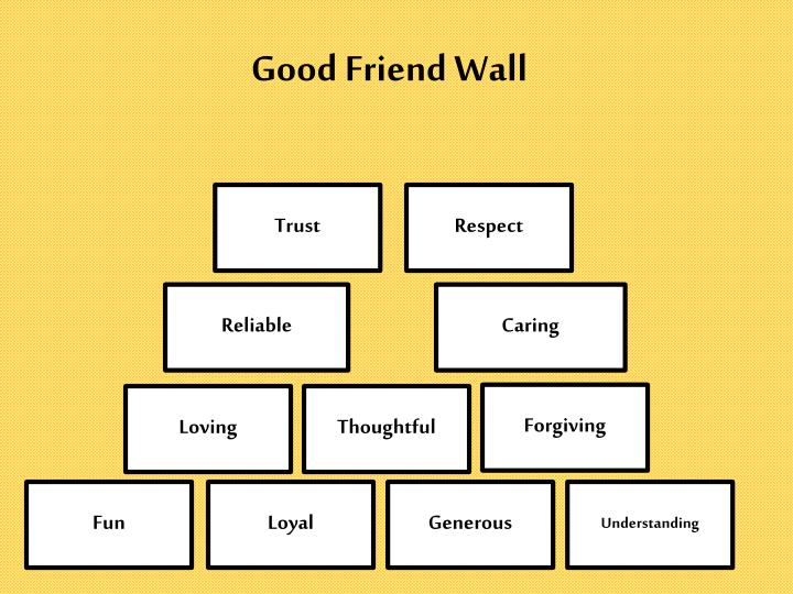 Good friend wall