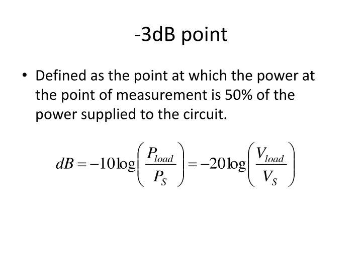 -3dB point