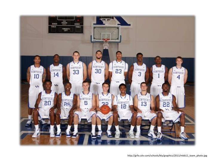 http://grfx.cstv.com/schools/kty/graphics/2011/mbb11_team_photo.jpg