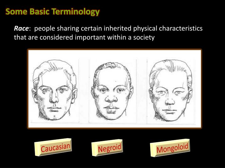 Some Basic Terminology