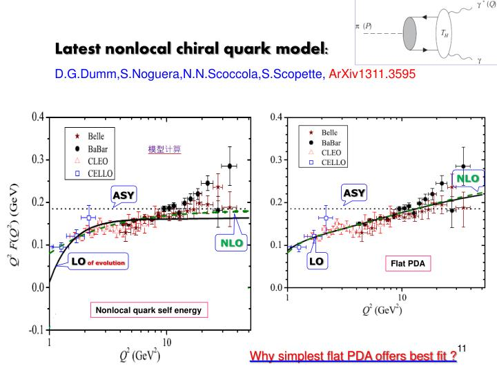 Latest nonlocal chiral quark model:
