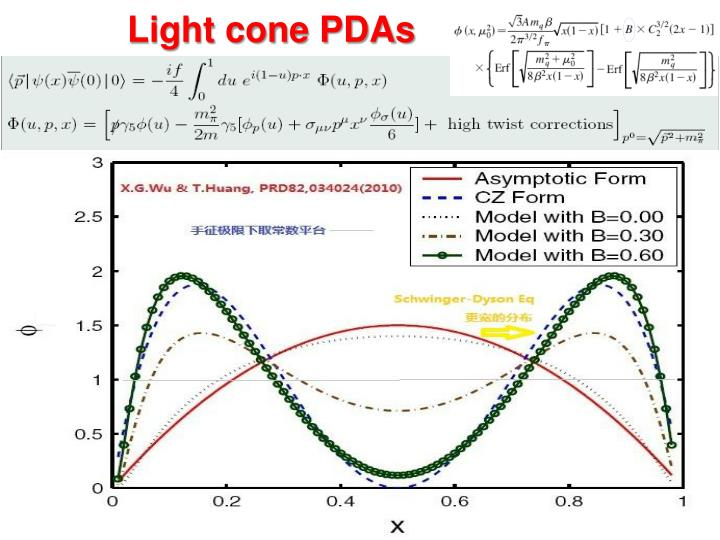 Light cone PDAs