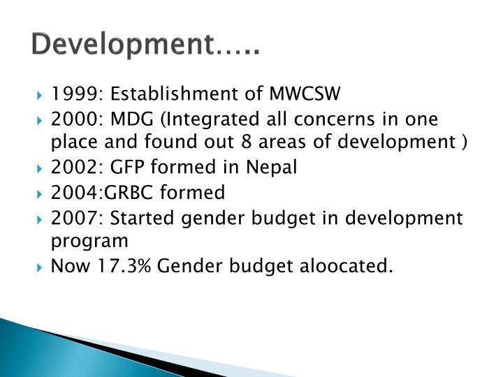 Development…..
